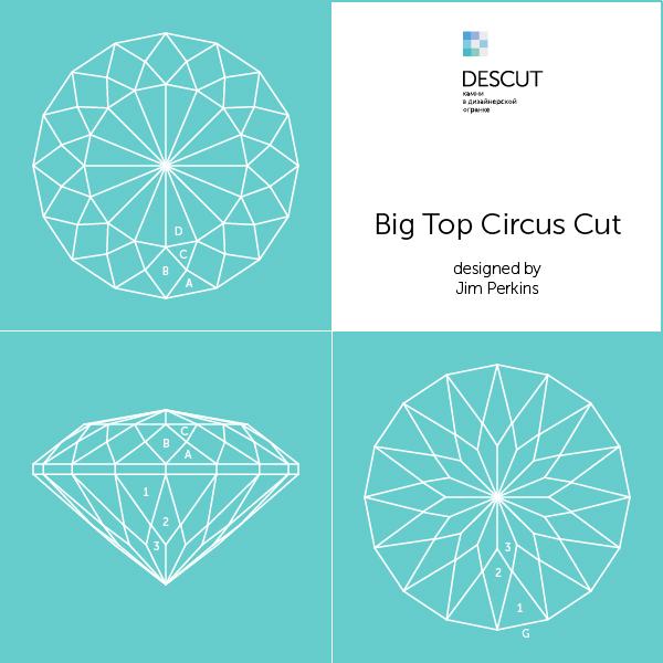 "Схема огранки ""Big Top Circus Cut"" by Jim Perkins (2006)"