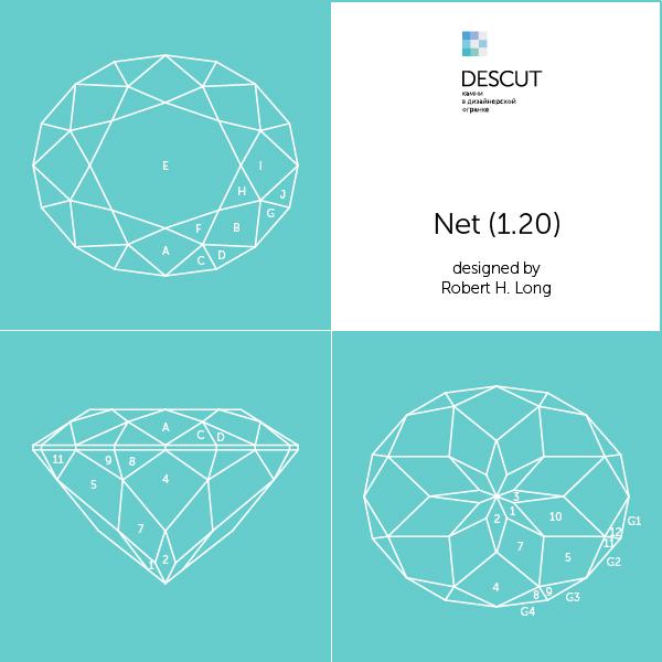 "Схема огранки ""Net 1.20"" by Robert H. Long (1991)"