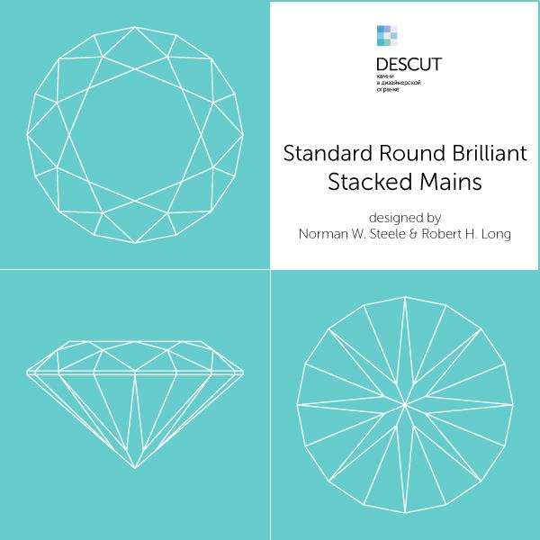 "Схема огранки ""SRB Stacked Mains"" by Norman W. Steele"